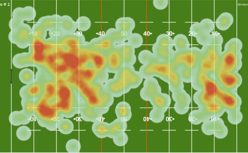 The on field location of set restarts – NRL Round 21 stats and trends